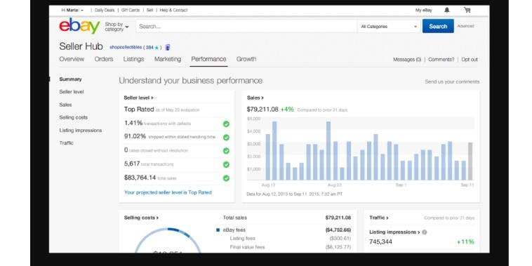 Ebay S Seller Hub Now Live For All U S Sellers
