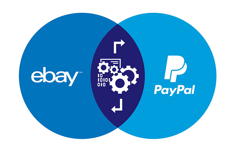 Ebay inc board approves completion of ebay and paypal separation stopboris Gallery